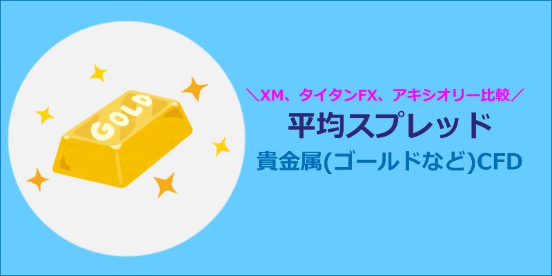 海外FX スプレッド 金 ゴールド