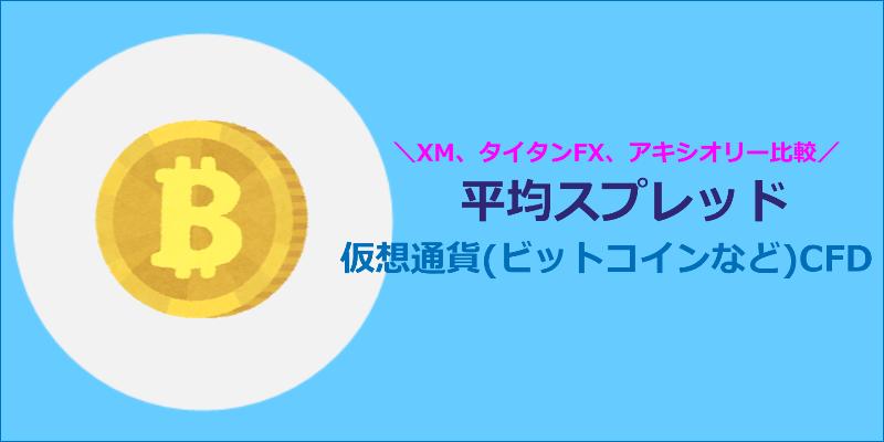 海外FX スプレッド ビットコイン