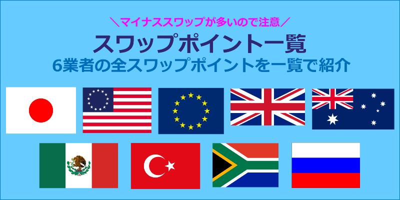 海外FX スワップポイント 比較