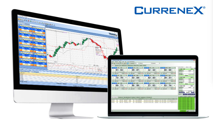 Tradeview currenex