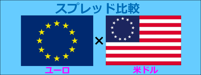 海外FX スプレッド eurusd ユーロドル